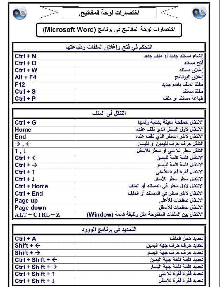 كتاب رفع الهمم إلى القمم pdf